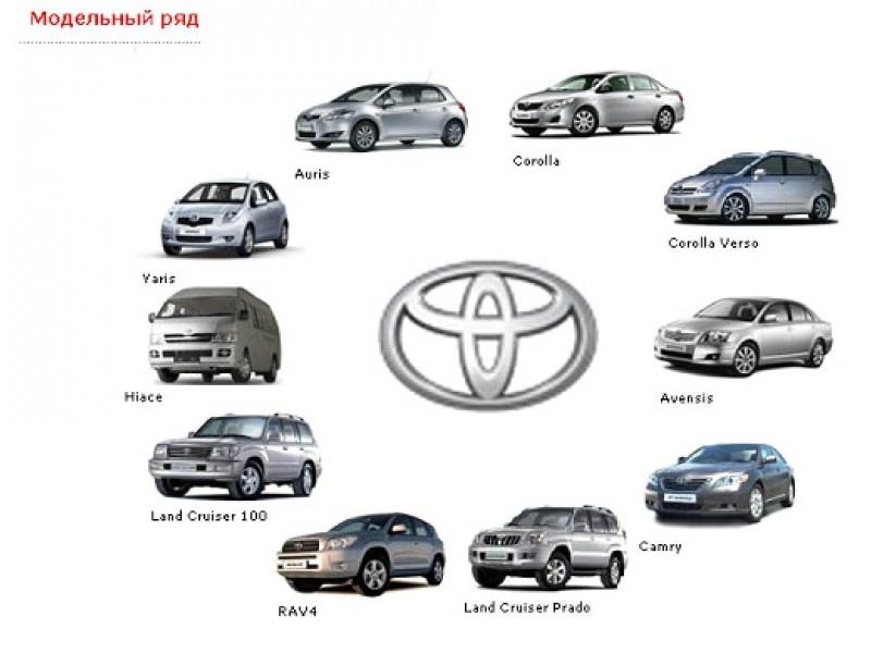 Японские машины марки фото